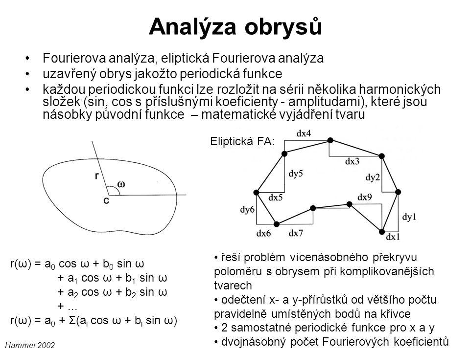 Analýza obrysů Fourierova analýza, eliptická Fourierova analýza uzavřený obrys jakožto periodická funkce každou periodickou funkci lze rozložit na sér