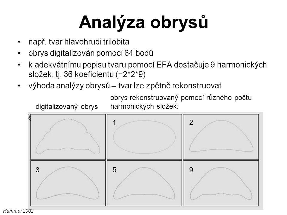 např. tvar hlavohrudi trilobita obrys digitalizován pomocí 64 bodů k adekvátnímu popisu tvaru pomocí EFA dostačuje 9 harmonických složek, tj. 36 koefi