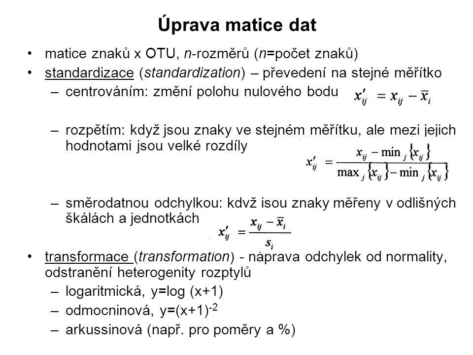 Úprava matice dat matice znaků x OTU, n-rozměrů (n=počet znaků) standardizace (standardization) – převedení na stejné měřítko –centrováním: změní polo
