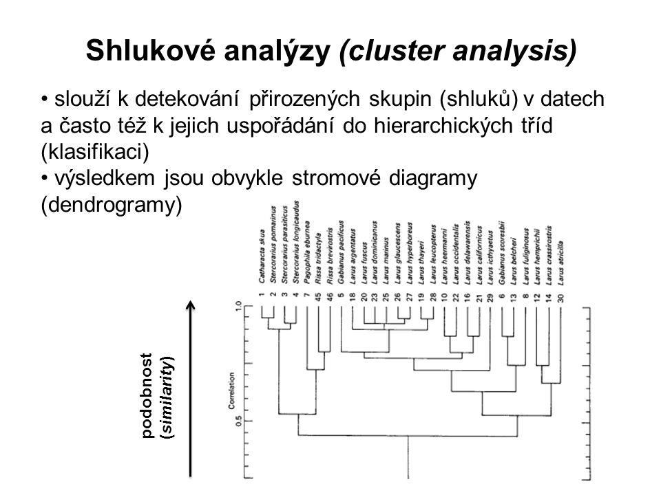 Shlukové analýzy (cluster analysis) slouží k detekování přirozených skupin (shluků) v datech a často též k jejich uspořádání do hierarchických tříd (k