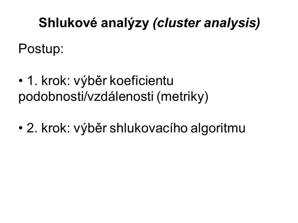 Shlukové analýzy (cluster analysis) Postup: 1. krok: výběr koeficientu podobnosti/vzdálenosti (metriky) 2. krok: výběr shlukovacího algoritmu