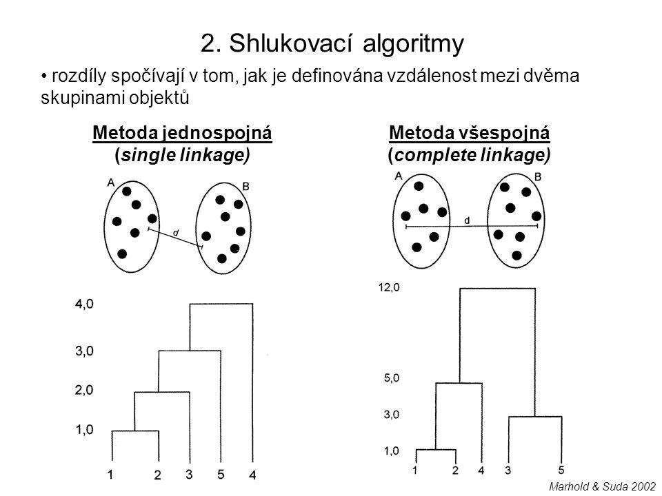 2. Shlukovací algoritmy Metoda jednospojná (single linkage) Marhold & Suda 2002 rozdíly spočívají v tom, jak je definována vzdálenost mezi dvěma skupi