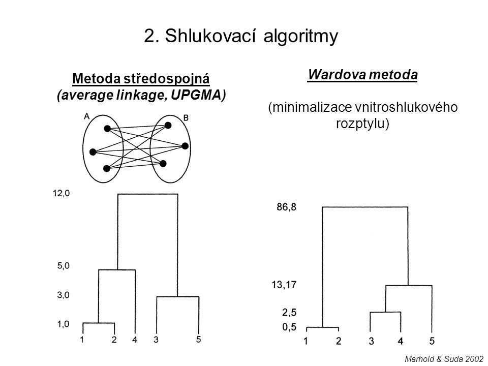 2. Shlukovací algoritmy Metoda středospojná (average linkage, UPGMA) Wardova metoda (minimalizace vnitroshlukového rozptylu) Marhold & Suda 2002