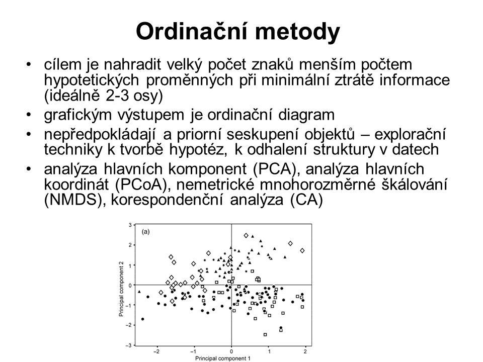 Ordinační metody cílem je nahradit velký počet znaků menším počtem hypotetických proměnných při minimální ztrátě informace (ideálně 2-3 osy) grafickým