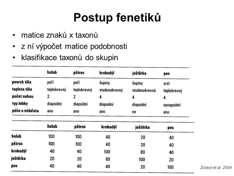 Postup fenetiků 1)výběr operational taxonomic units (OTU) – jedinci, populace, druhy, vyšší taxony 2)zaznamenání co největšího počtu znaků (ca.