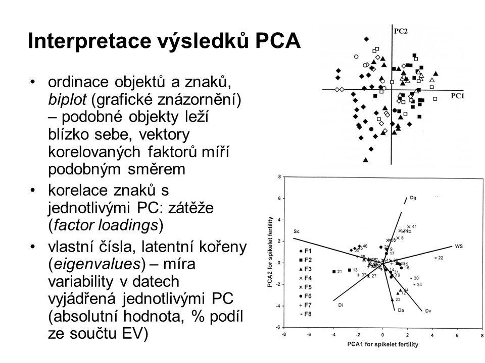 Interpretace výsledků PCA ordinace objektů a znaků, biplot (grafické znázornění) – podobné objekty leží blízko sebe, vektory korelovaných faktorů míří