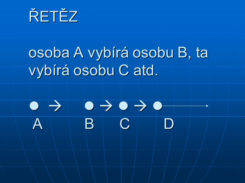 ŘETĚZ osoba A vybírá osobu B, ta vybírá osobu C atd.    A B C D