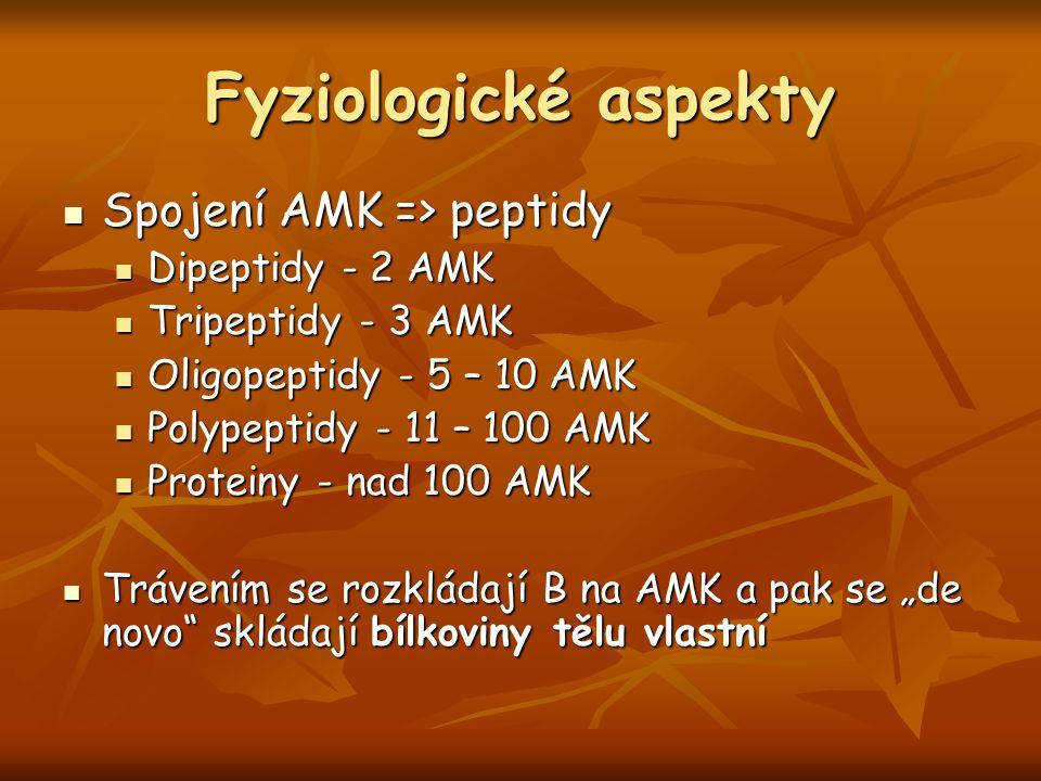 Fyziologické aspekty Spojení AMK => peptidy Spojení AMK => peptidy Dipeptidy - 2 AMK Dipeptidy - 2 AMK Tripeptidy - 3 AMK Tripeptidy - 3 AMK Oligopept