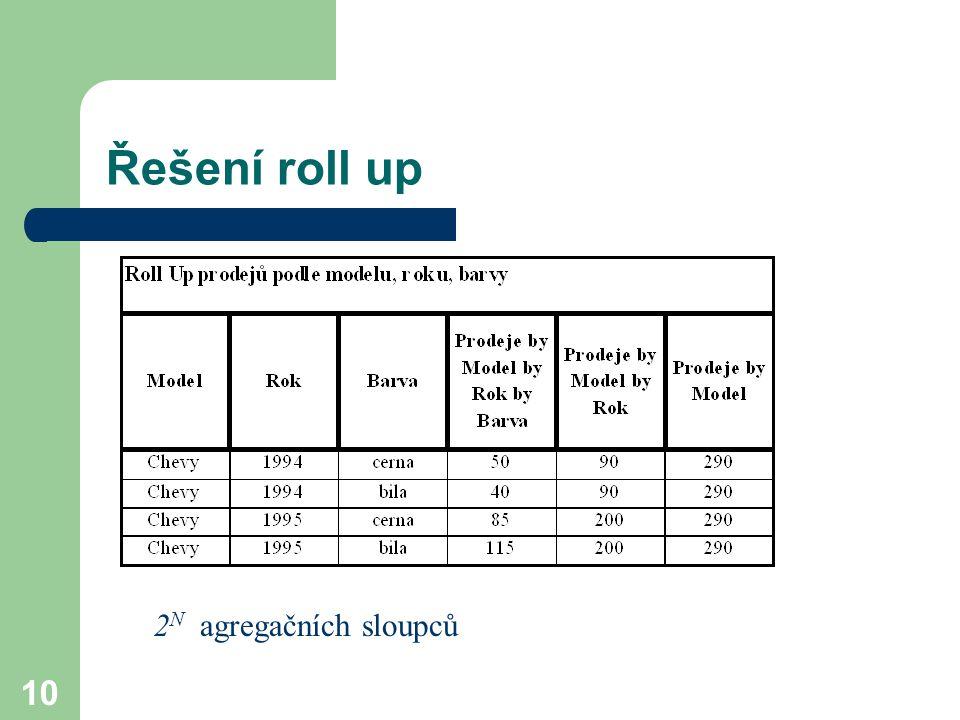 10 Řešení roll up 2 N agregačních sloupců