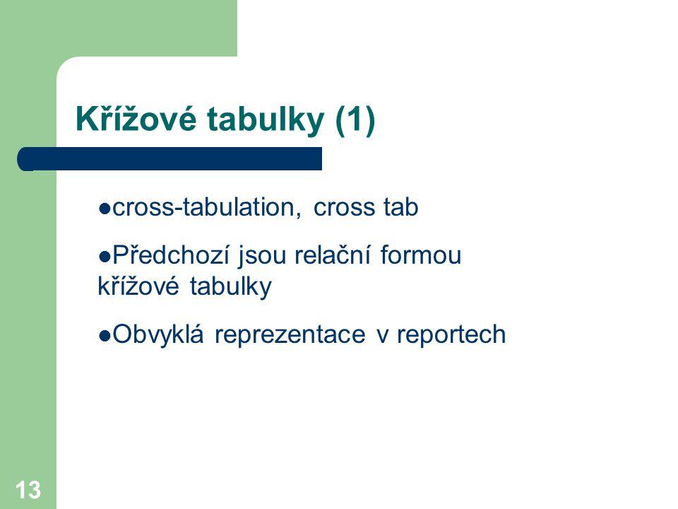 13 Křížové tabulky (1) cross-tabulation, cross tab Předchozí jsou relační formou křížové tabulky Obvyklá reprezentace v reportech