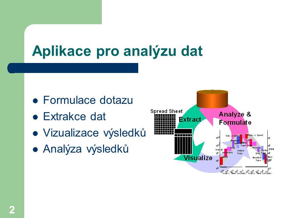 2 Aplikace pro analýzu dat Formulace dotazu Extrakce dat Vizualizace výsledků Analýza výsledků