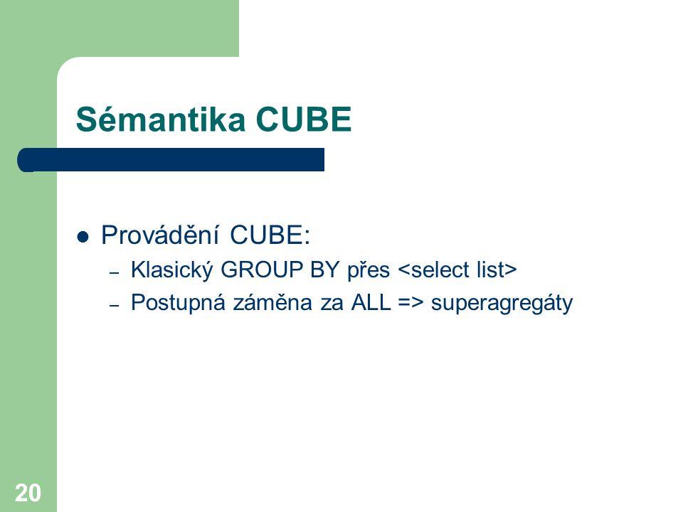 20 Sémantika CUBE Provádění CUBE: – Klasický GROUP BY přes – Postupná záměna za ALL => superagregáty