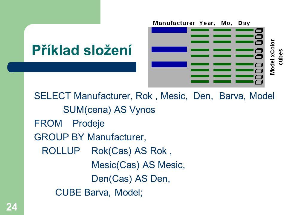 24 Příklad složení SELECT Manufacturer, Rok, Mesic, Den, Barva, Model SUM(cena) AS Vynos FROM Prodeje GROUP BY Manufacturer, ROLLUP Rok(Cas) AS Rok, M