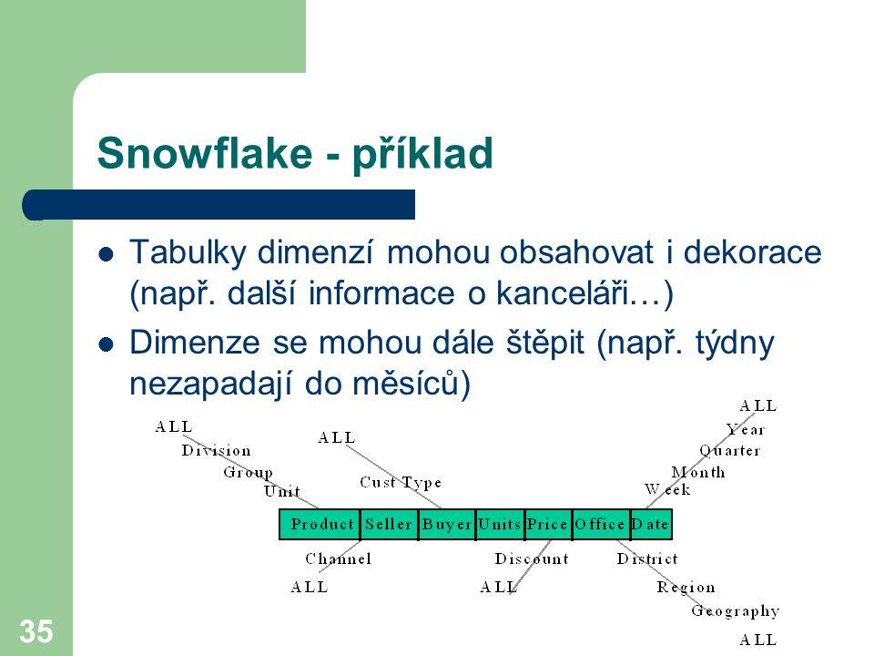 35 Snowflake - příklad Tabulky dimenzí mohou obsahovat i dekorace (např. další informace o kanceláři…) Dimenze se mohou dále štěpit (např. týdny nezap