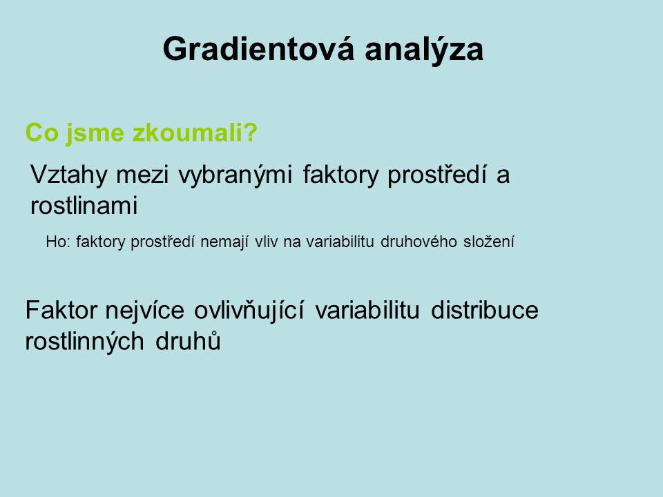 Gradientová analýza Co jsme zkoumali? Vztahy mezi vybranými faktory prostředí a rostlinami Faktor nejvíce ovlivňující variabilitu distribuce rostlinný