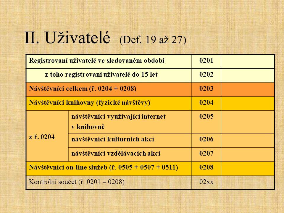 II. Uživatelé (Def. 19 až 27) Registrovaní uživatelé ve sledovaném období0201 z toho registrovaní uživatelé do 15 let0202 Návštěvníci celkem (ř. 0204