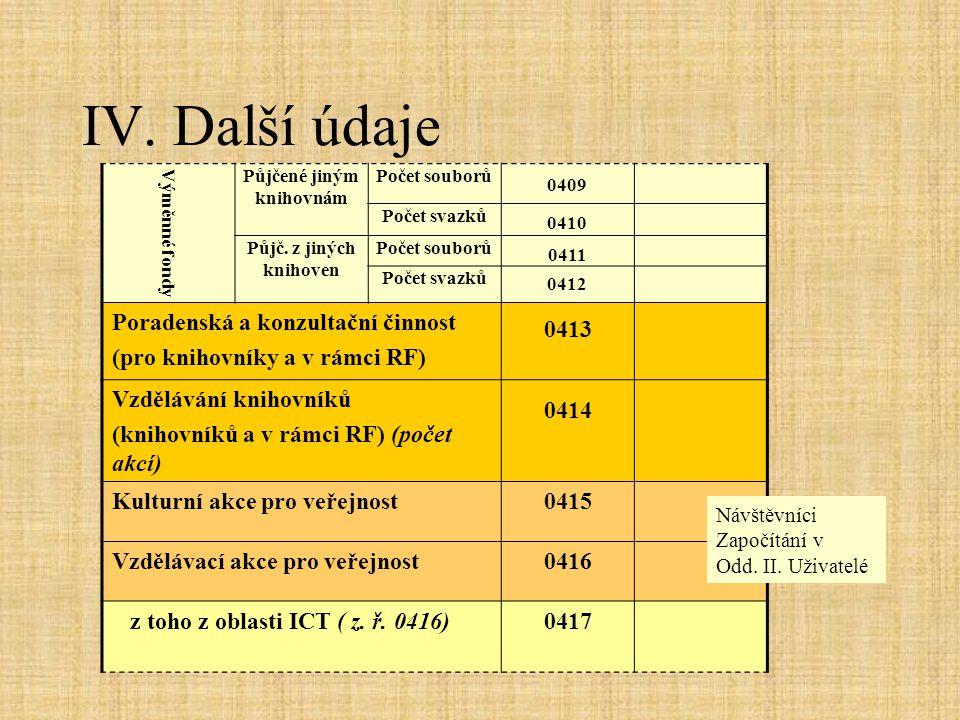 IV. Další údaje Výměnné fondy Půjčené jiným knihovnám Počet souborů 0409 Počet svazků 0410 Půjč. z jiných knihoven Počet souborů 0411 Počet svazků 041