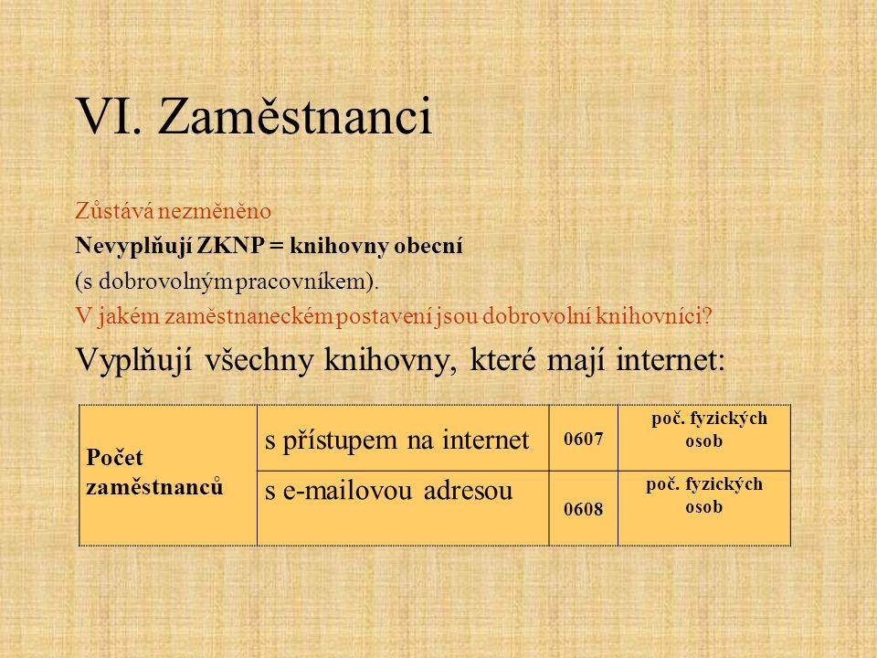 VI.Zaměstnanci Zůstává nezměněno Nevyplňují ZKNP = knihovny obecní (s dobrovolným pracovníkem).