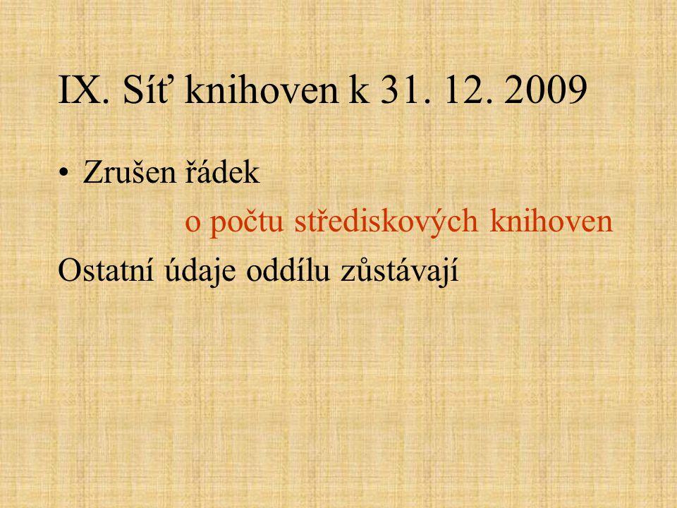 IX. Síť knihoven k 31. 12. 2009 Zrušen řádek o počtu střediskových knihoven Ostatní údaje oddílu zůstávají