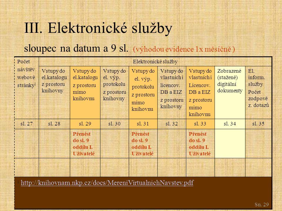 III. Elektronické služby sloupec na datum a 9 sl. (výhodou evidence 1x měsíčně ) Počet návštěv webové stránky 1 Elektronické služby Vstupy do el.katal