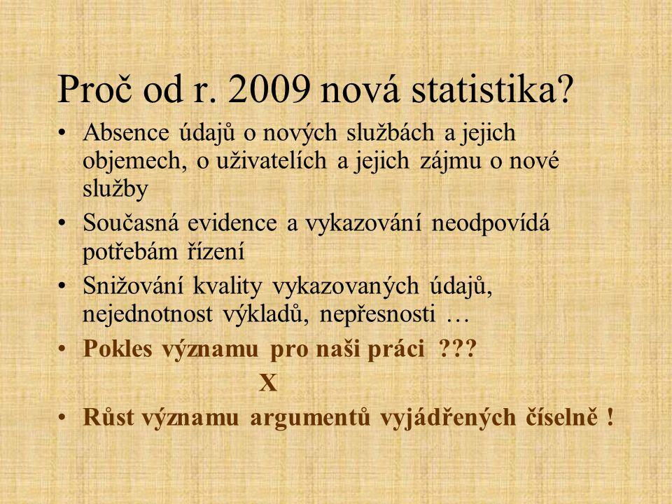 Proč od r. 2009 nová statistika? Absence údajů o nových službách a jejich objemech, o uživatelích a jejich zájmu o nové služby Současná evidence a vyk