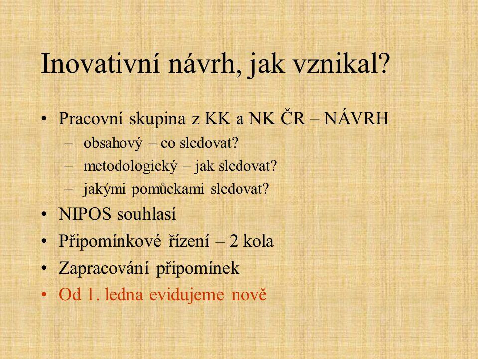Inovativní návrh, jak vznikal.Pracovní skupina z KK a NK ČR – NÁVRH – obsahový – co sledovat.