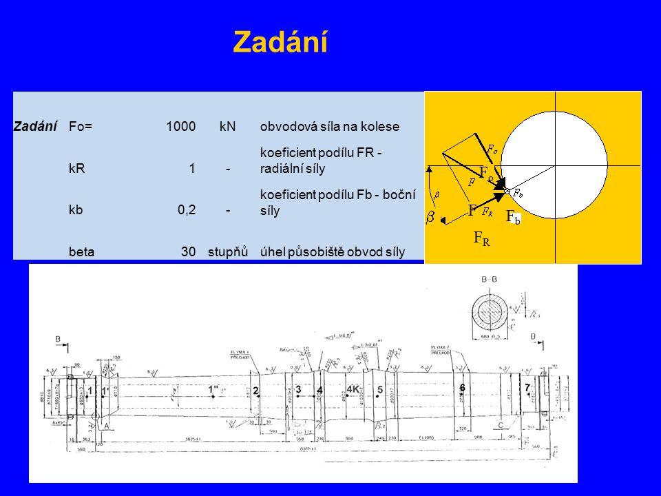 Zadání Fo=1000kNobvodová síla na kolese kR1- koeficient podílu FR - radiální síly kb0,2- koeficient podílu Fb - boční síly beta30stupňůúhel působiště
