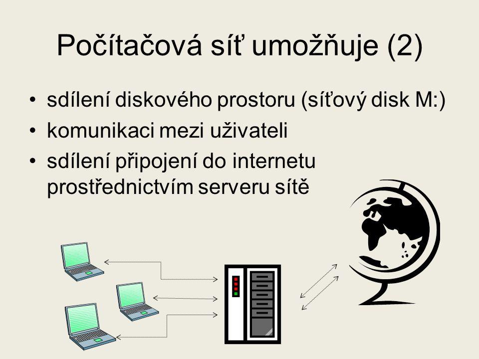 Počítačová síť umožňuje (2) sdílení diskového prostoru (síťový disk M:) komunikaci mezi uživateli sdílení připojení do internetu prostřednictvím serveru sítě