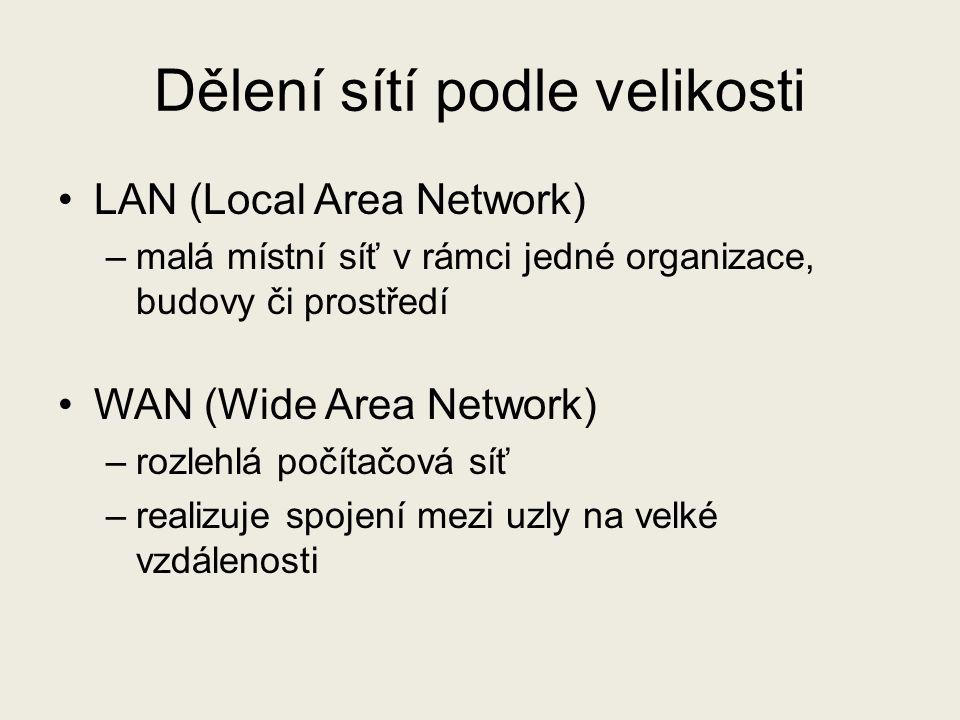Dělení sítí podle velikosti LAN (Local Area Network) –malá místní síť v rámci jedné organizace, budovy či prostředí WAN (Wide Area Network) –rozlehlá počítačová síť –realizuje spojení mezi uzly na velké vzdálenosti