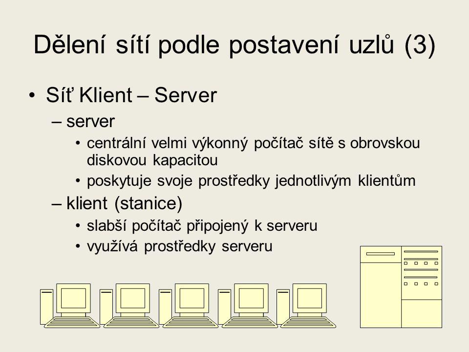 Dělení sítí podle postavení uzlů (3) Síť Klient – Server –server centrální velmi výkonný počítač sítě s obrovskou diskovou kapacitou poskytuje svoje prostředky jednotlivým klientům –klient (stanice) slabší počítač připojený k serveru využívá prostředky serveru