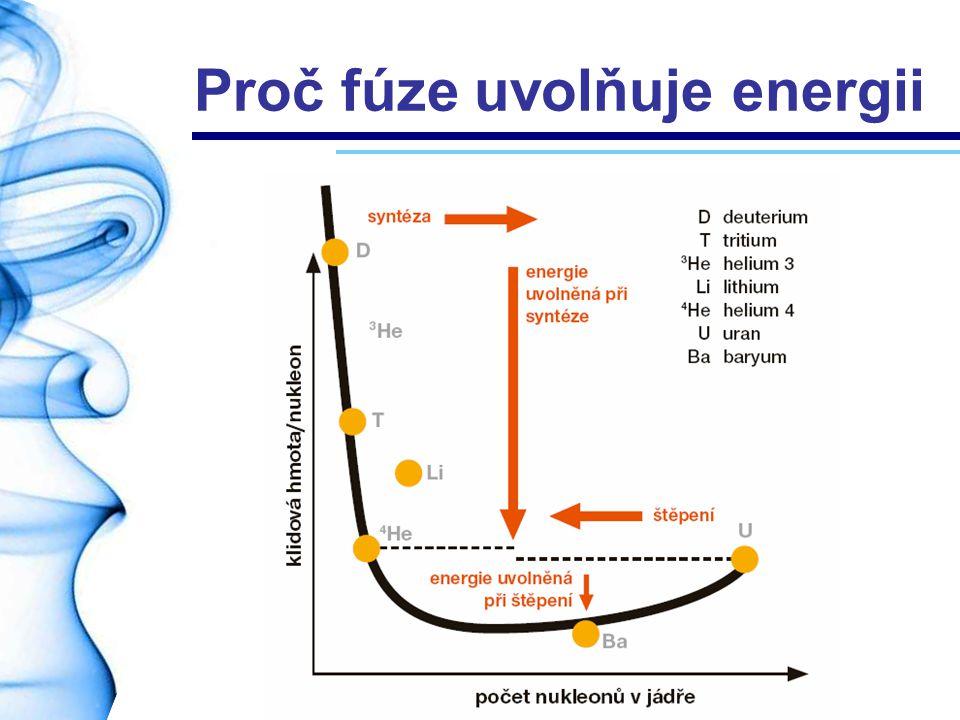 Podmínky pro fúzi Jádra se musí přiblížit na vzdálenost 10 -14 metru Musí překonat odpudivé síly Vysoká teplota –Zápalná teplota pro deuterium - tritiovou fúzi je 150 000 000 Kelvinů