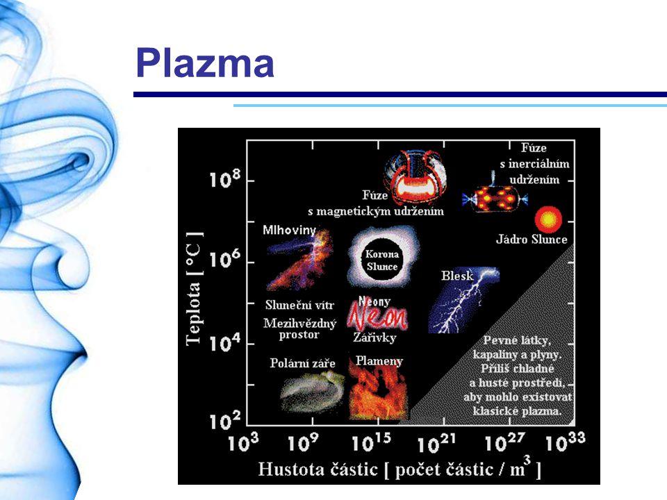 ITER International Thermonuclear Experimental Reactor Rozpočet 12,8 miliard EUR Stavba zahájena 2010 První plazma 2019 Fúze uvolní více energie, než bude třeba na zapálení reakce Další krok ve výzkumu fúze