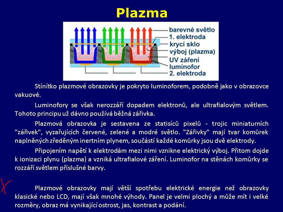Plazma Stínítko plazmové obrazovky je pokryto luminoforem, podobně jako v obrazovce vakuové.