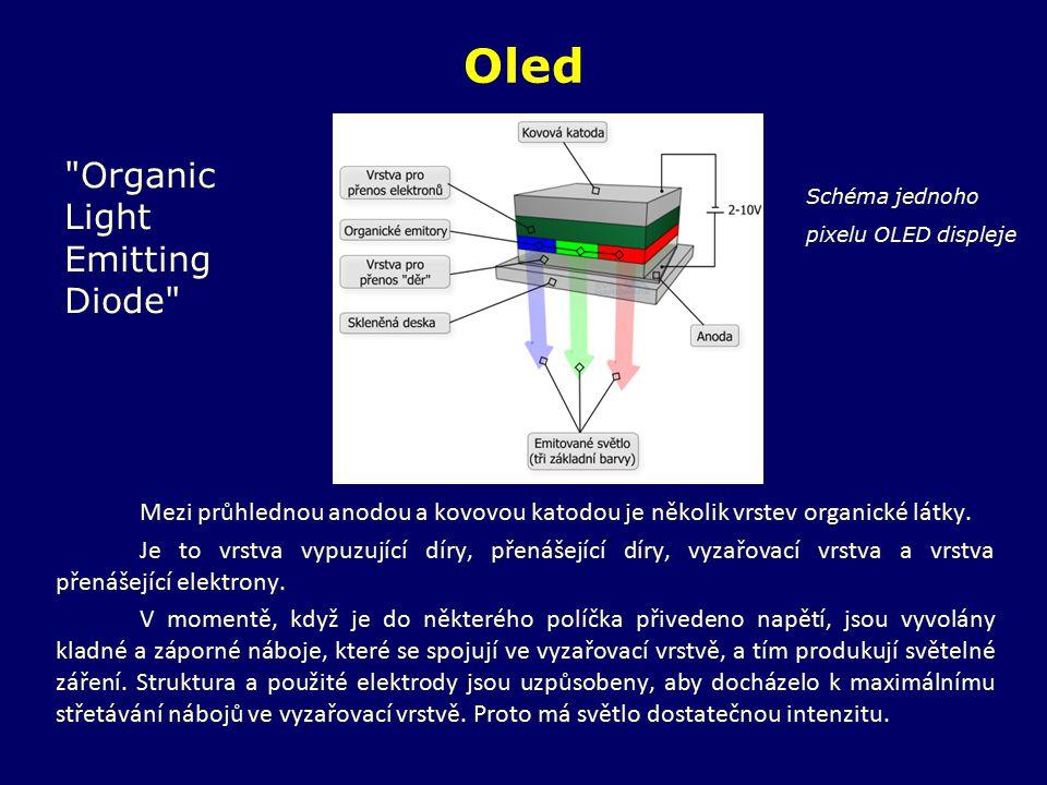 Oled Mezi průhlednou anodou a kovovou katodou je několik vrstev organické látky.