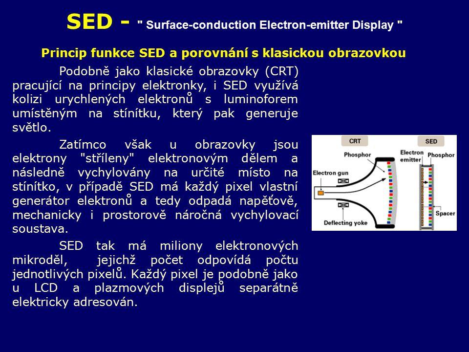 SED - Surface-conduction Electron-emitter Display Princip funkce SED a porovnání s klasickou obrazovkou Podobně jako klasické obrazovky (CRT) pracující na principy elektronky, i SED využívá kolizi urychlených elektronů s luminoforem umístěným na stínítku, který pak generuje světlo.