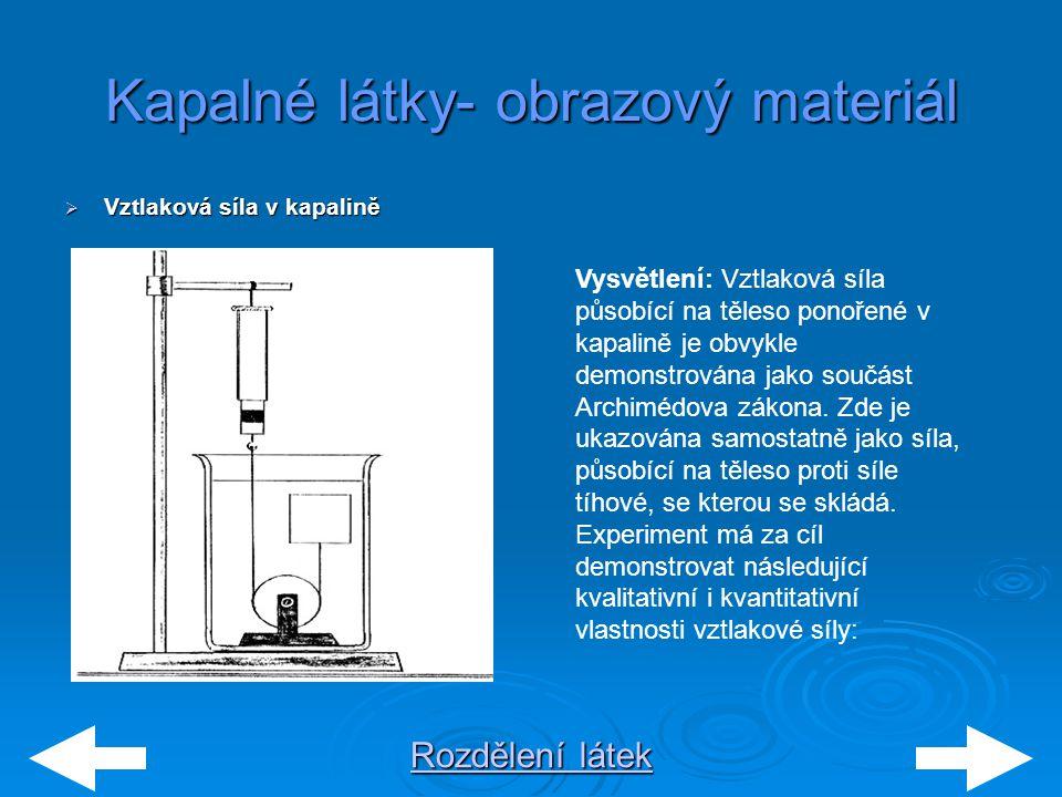 Rozdělení látek Rozdělení látek Kapalné látky- obrazový materiál  Vztlaková síla v kapalině Vysvětlení: Vztlaková síla působící na těleso ponořené v