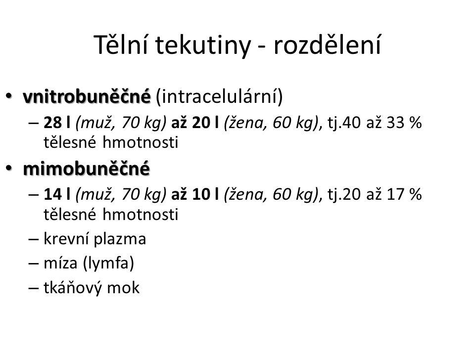 Tělní tekutiny - rozdělení vnitrobuněčné vnitrobuněčné (intracelulární) – 28 l (muž, 70 kg) až 20 l (žena, 60 kg), tj.40 až 33 % tělesné hmotnosti mim