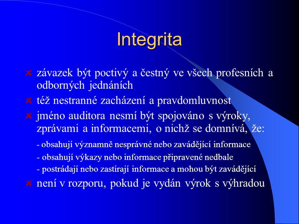 Integrita závazek být poctivý a čestný ve všech profesních a odborných jednáních též nestranné zacházení a pravdomluvnost jméno auditora nesmí být spojováno s výroky, zprávami a informacemi, o nichž se domnívá, že: - obsahují významně nesprávné nebo zavádějící informace - obsahují výkazy nebo informace připravené nedbale - postrádají nebo zastírají informace a mohou být zavádějící není v rozporu, pokud je vydán výrok s výhradou