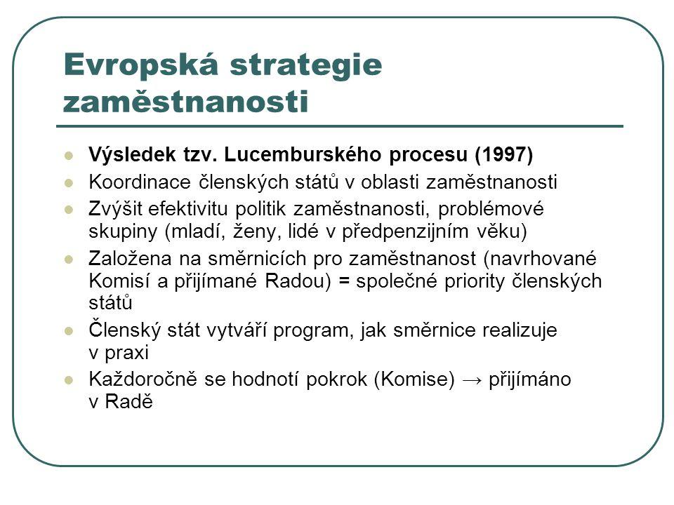 Evropská strategie zaměstnanosti Výsledek tzv. Lucemburského procesu (1997) Koordinace členských států v oblasti zaměstnanosti Zvýšit efektivitu polit