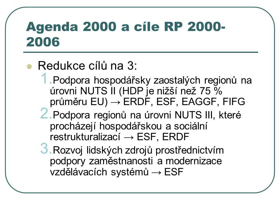 Agenda 2000 a cíle RP 2000- 2006 Redukce cílů na 3: 1. Podpora hospodářsky zaostalých regionů na úrovni NUTS II (HDP je nižší než 75 % průměru EU) → E