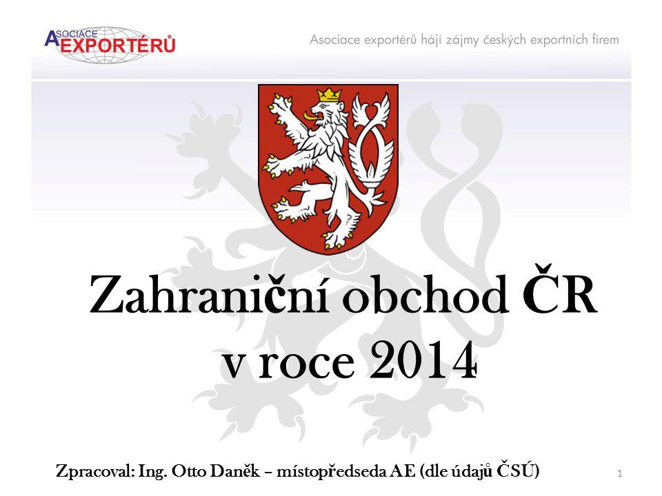 Zahrani č ní obchod Č R v roce 2014 Zpracoval: Ing.