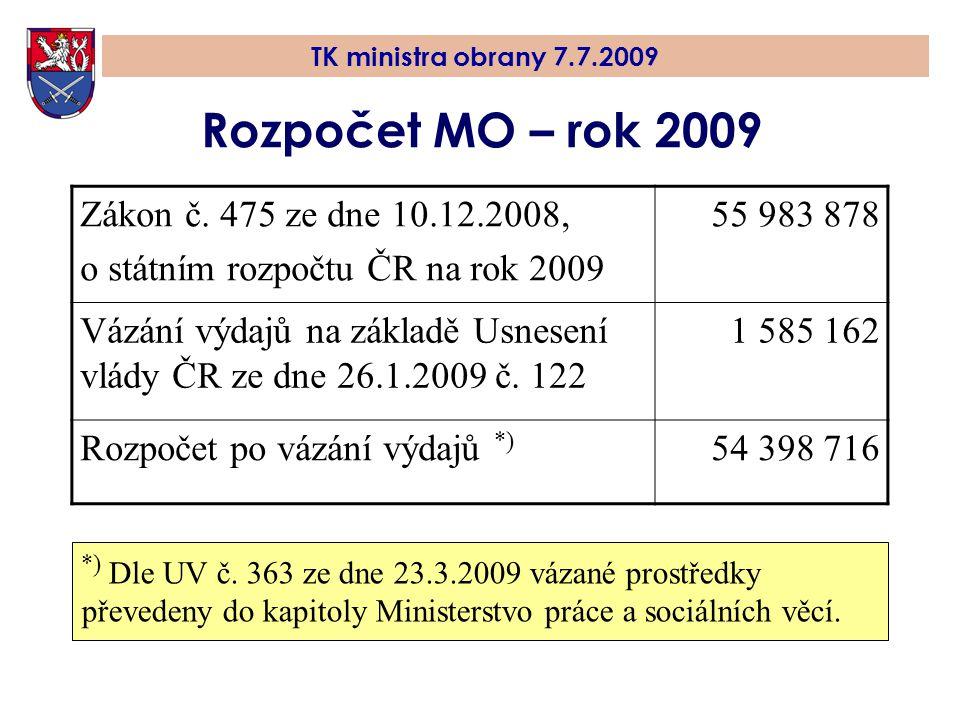 TK ministra obrany 7.7.2009 Rozpočet MO – rok 2009 Zákon č.