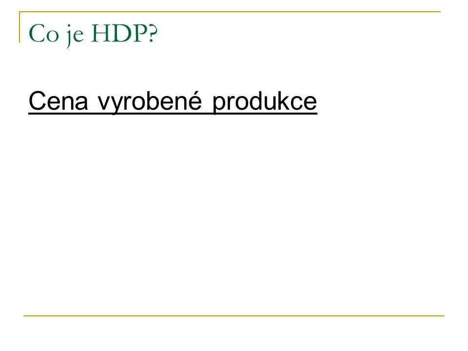 Co je HDP? Cena vyrobené produkce
