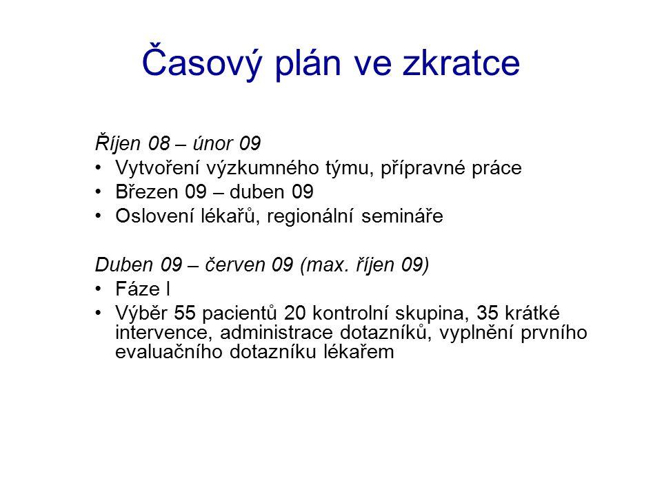 Časový plán ve zkratce Říjen 08 – únor 09 Vytvoření výzkumného týmu, přípravné práce Březen 09 – duben 09 Oslovení lékařů, regionální semináře Duben 09 – červen 09 (max.