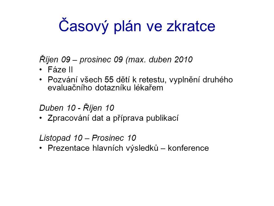 Časový plán ve zkratce Říjen 09 – prosinec 09 (max. duben 2010 Fáze II Pozvání všech 55 dětí k retestu, vyplnění druhého evaluačního dotazníku lékařem