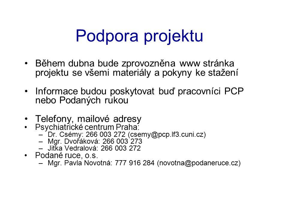 Podpora projektu Během dubna bude zprovozněna www stránka projektu se všemi materiály a pokyny ke stažení Informace budou poskytovat buď pracovníci PCP nebo Podaných rukou Telefony, mailové adresy Psychiatrické centrum Praha: –Dr.