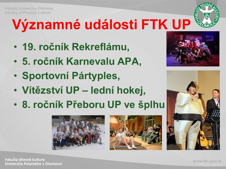 Významné události FTK UP 28.2. 2012 Státní podpora sportu – Senát Parlamentu ČR Dr.