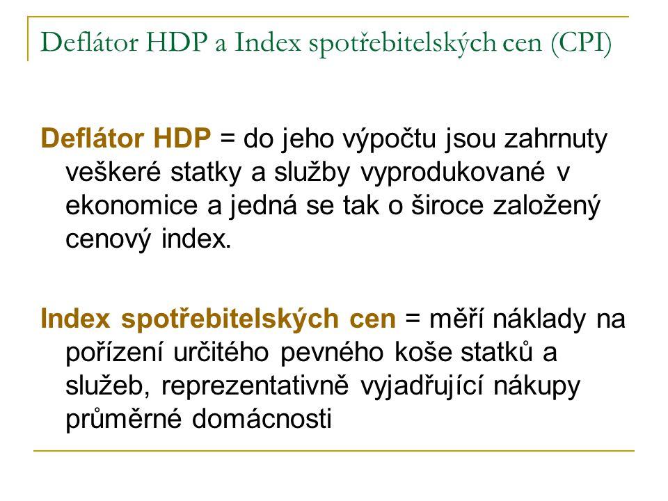 Deflátor HDP a Index spotřebitelských cen (CPI) Deflátor HDP = do jeho výpočtu jsou zahrnuty veškeré statky a služby vyprodukované v ekonomice a jedná
