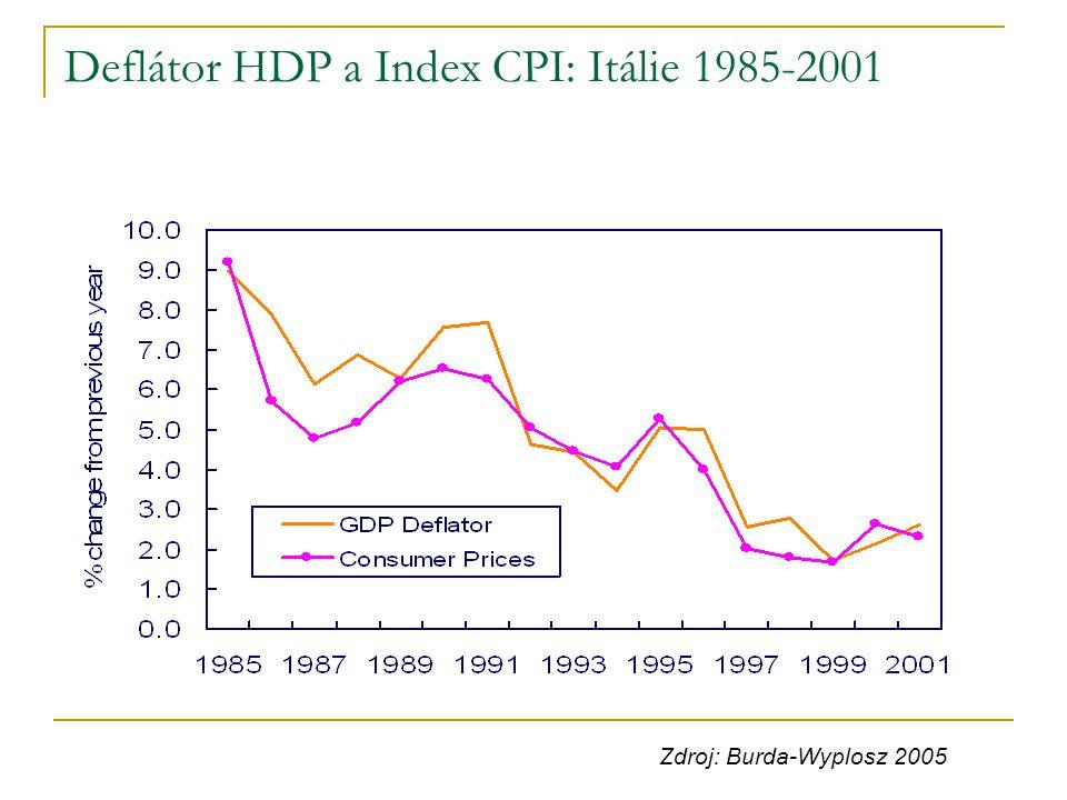Deflátor HDP a Index CPI: Itálie 1985-2001 Zdroj: Burda-Wyplosz 2005