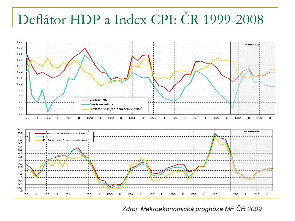 Deflátor HDP a Index CPI: ČR 1999-2008 Zdroj: Makroekonomická prognóza MF ČR 2009